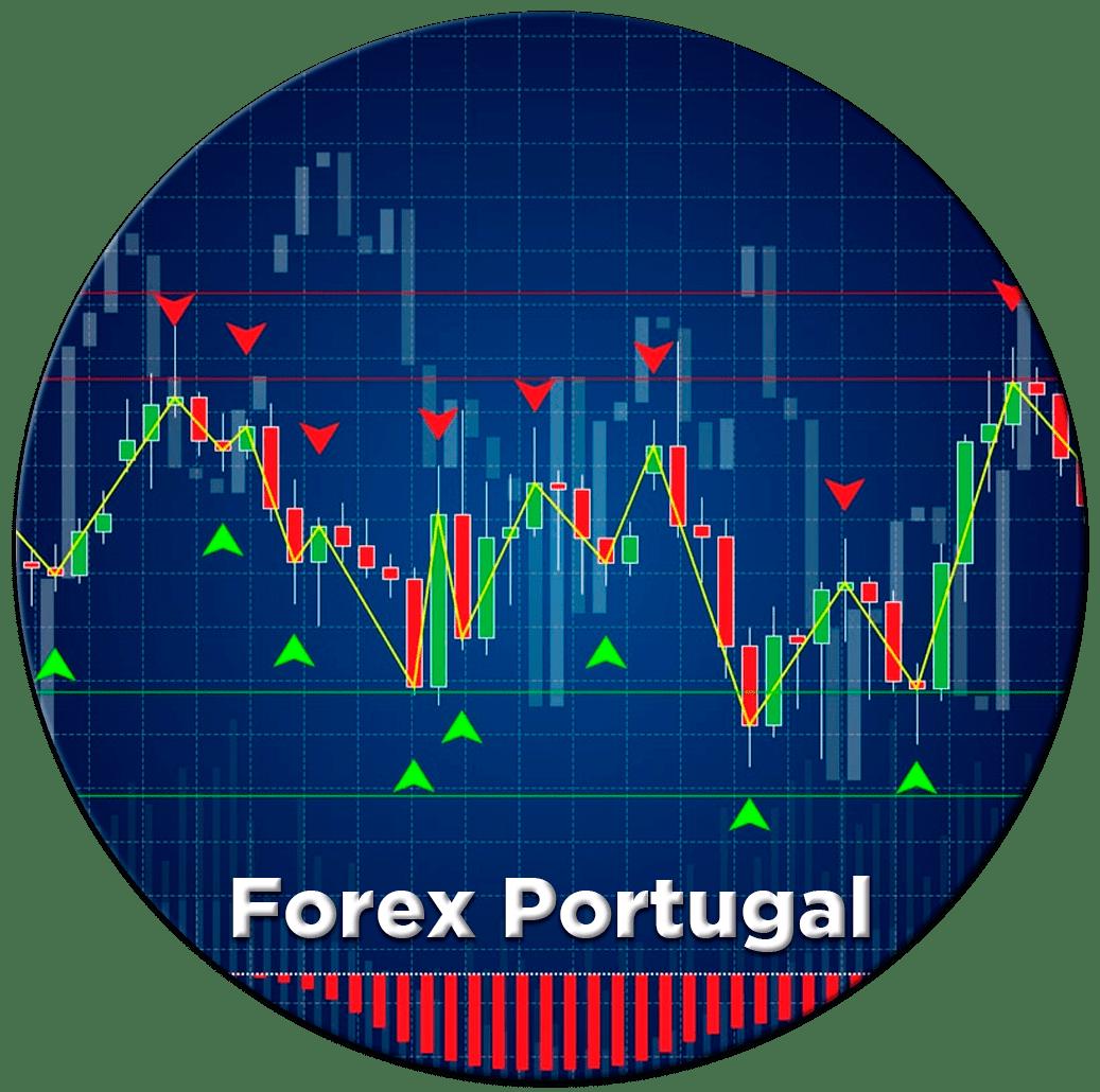 forex-portugal